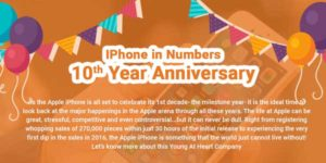 IPhone-In-Numbers-10th-Year-Anniversary-Infographics