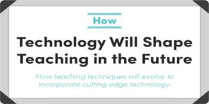 How-Technology-Will-Shape-Teaching-in-the-Future-Infographics
