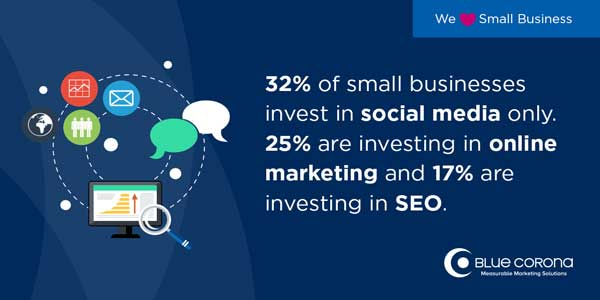 Small-Business-Digital-Marketing-Statistics-2017-By-Blue-Corona