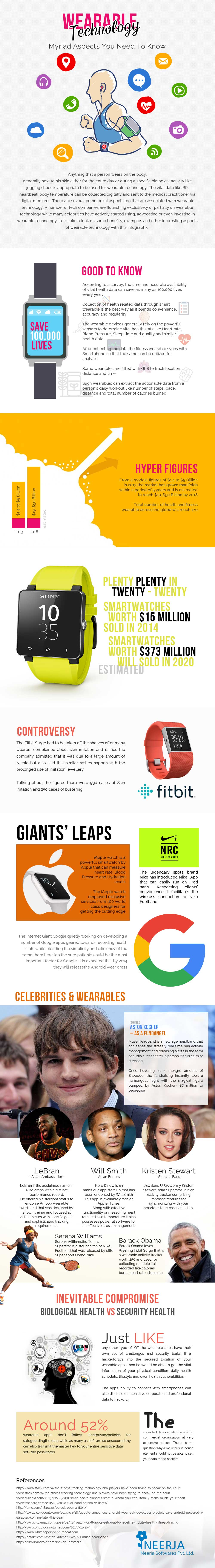 Wearable-Technology---Myriad-Aspects-You-Need-To-Know
