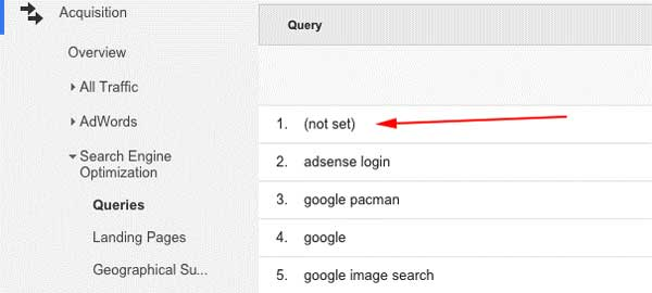 How-To-Use-Google-Analytics-For-SEO-Monitoring-1