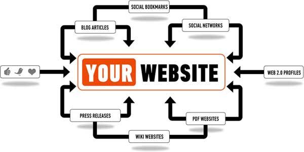 Link-Building-Essential-For-Boosting-Your-Website-Traffic