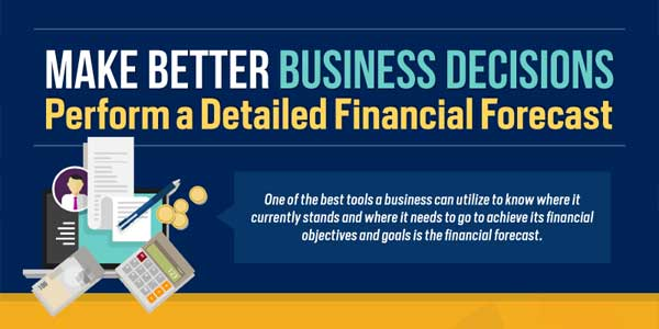 Make-Better-Business-Decisions---Perform-A-Detailed-Financial-Forecast---Infographic