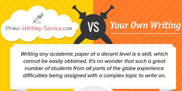 The-Best-Writing-Service-For-Better-Writings---Infograph