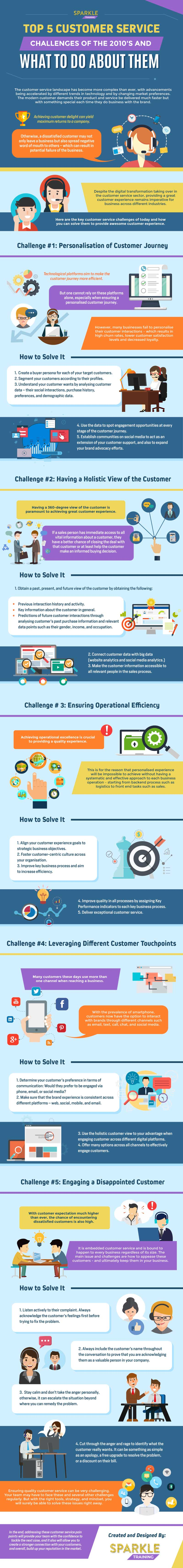 Top-5-Customer-Service-Challenges-Of-The-2010s-And-What-To-Do-About-Them