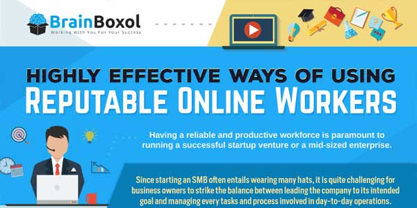 Highly-Effective-Ways-of-Using-Reputable-Online-Workers-Infographics