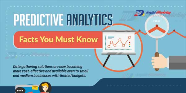 Predictive-Analytics-Facts-You-Must-Know---Infographic