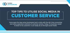 Tips-To-UtiliseSocial-Media-In-Customer-Service-Infographics