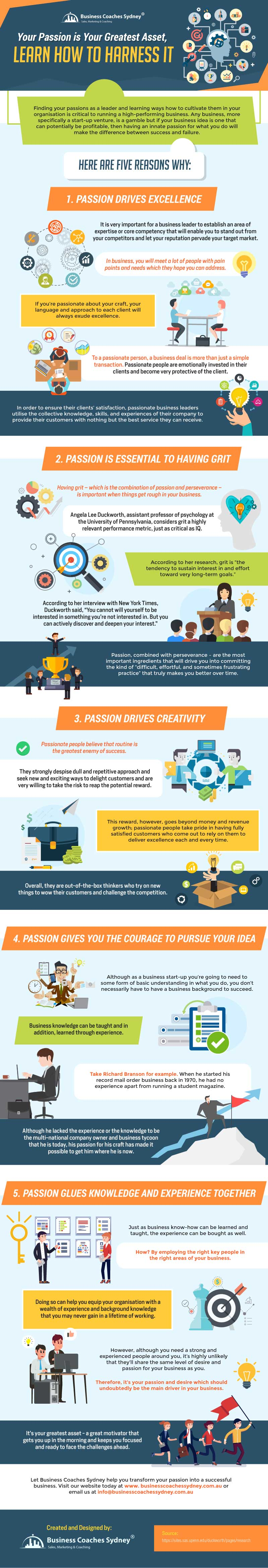 Your-Passion-is-Your-Greatest-Asset,-Learn-How-to-Harness-It