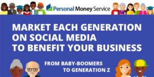 Market-Each-Generation-On-Social-Media-To-Benefit-Your-Business-Infographics