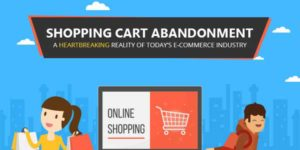 Shopping-Cart-Abandonment-A-Heart-Breaking-Reality-Of-Todays-ECommerece-Industry-Infographics