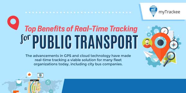 Top-Benefits-of-Real-Time-Tracking-for-Public-Transport-Infographics