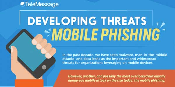 Developing-Threats-In-Mobile-Phishing-Infographics