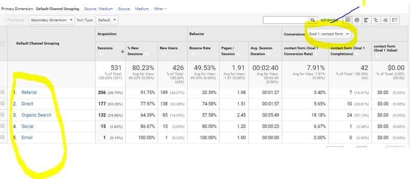 Google_Analytics_Acquistion_Report