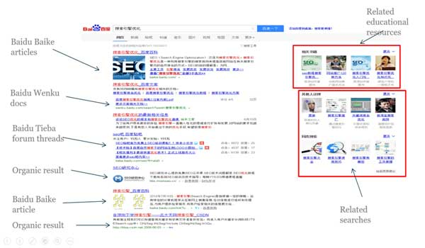 How-To-Leverage-Baidu-Own-Products-In-China-SEO-3