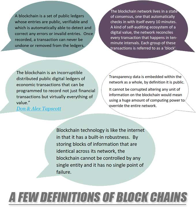 A-Few-Defination-Of-Block-Chains