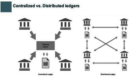 Centralized-vs-Distributed-Ledgers