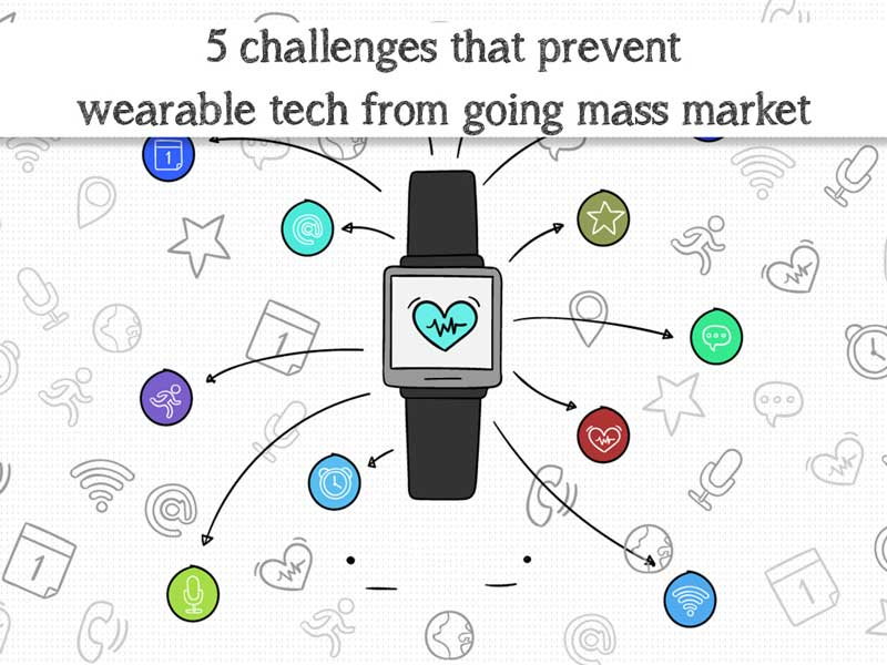 5-Challenges-That-Prevent-The-Wearable-Tech-From-Going-Mass-Market