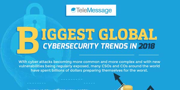Biggest-Global-Cybersecurity-Trends-in-2018-Infographics
