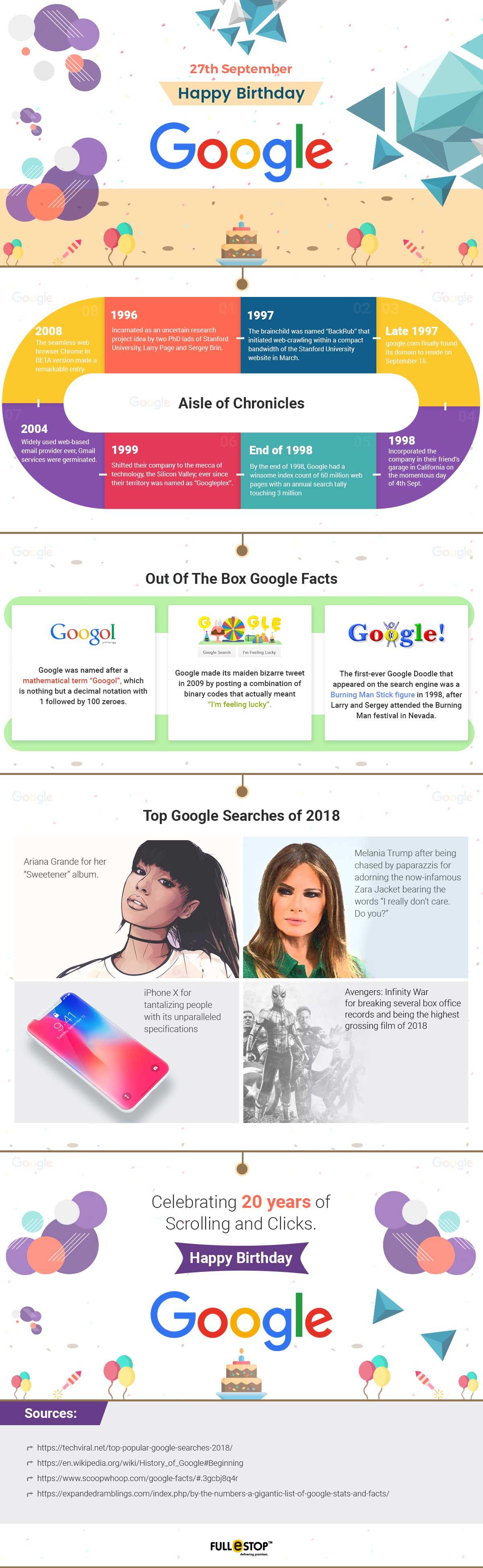 27-September-Happy-Birthday-Google