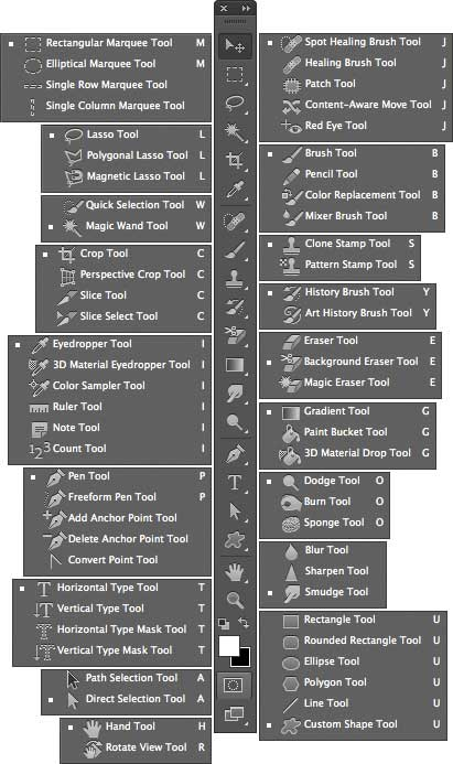 Photoshop-CS6-Toolbar-Cheat-Sheet