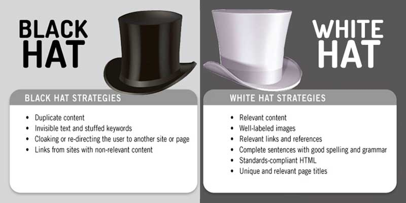 White-Hat-vs-Black-Hat-SEO-Strategies
