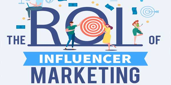 The-ROI-of-Influencer-Marketing-Infographics
