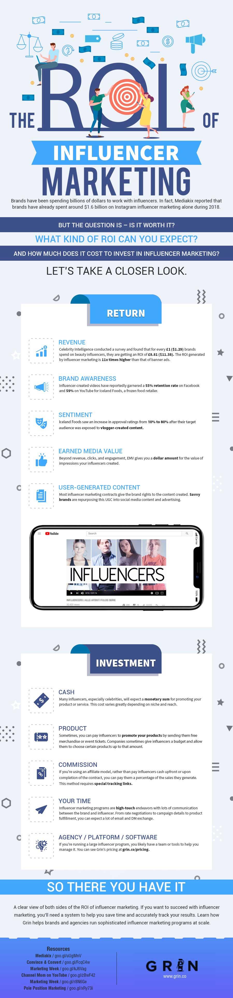 The-ROI-of-Influencer-Marketing
