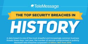 The-Top-Security-Breaches-in-History-Infographics