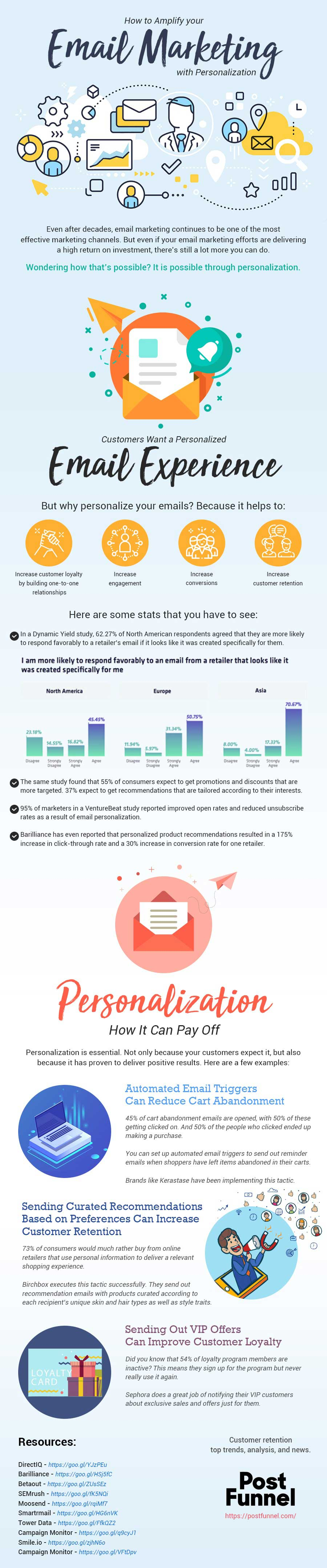How-To-Amplify-Your-Email-Marketing-With-Personalization-Infographics
