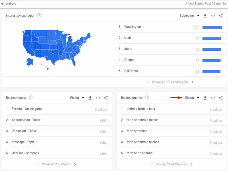 How-To-Use-Google-Trends-To-Create-Your-Content-Marketing-Strategy-3