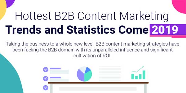 Hottest-B2B-Content-Marketing-Trends-And-Statistics-In-2019-Infographics