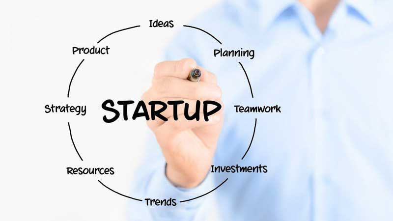 Startup-Business