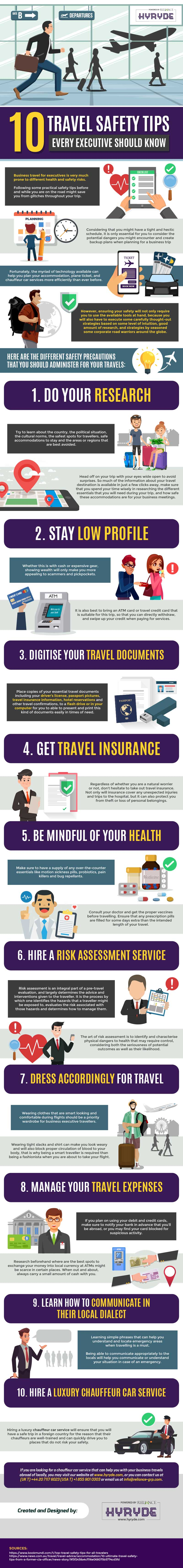 10-Travel-Safety-Tips-Every-Executive-Should-Know