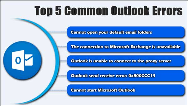 Top-5-Common-Outlook-Error