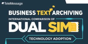 Business-Text-Archiving-–-International-Comparison-of-Dual-SIM-Technology-Adoption-(Infographic)