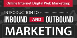 Introduction-To-Inbound-And-Outbook-Marketing---Infographics