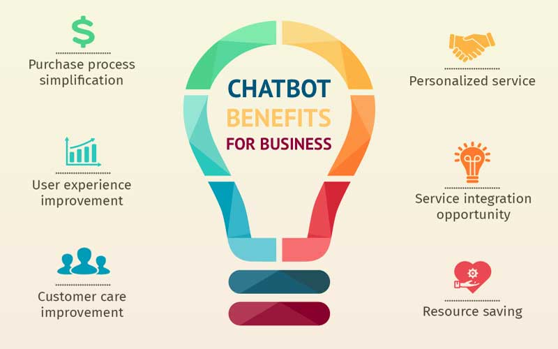 Chatbots-Benefits-For-Business