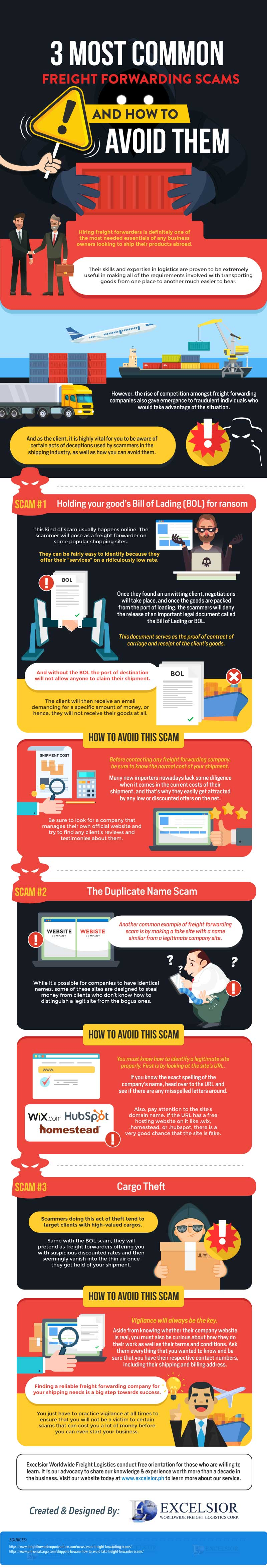 3-Most-Common-Freight-Forwarding-Scams-And-How-To-Avoid-Them
