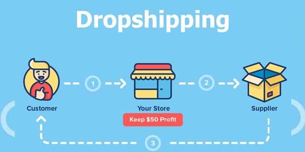 Dropshpping