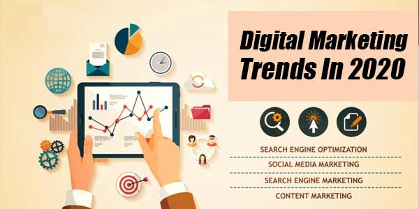 Digital-Marketing-Trends-In-2020