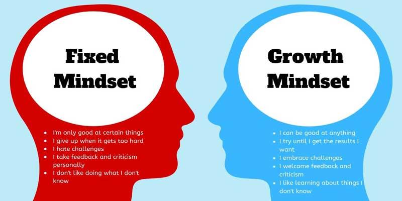 Fixed-Mindset-vs-Growth-Mindset