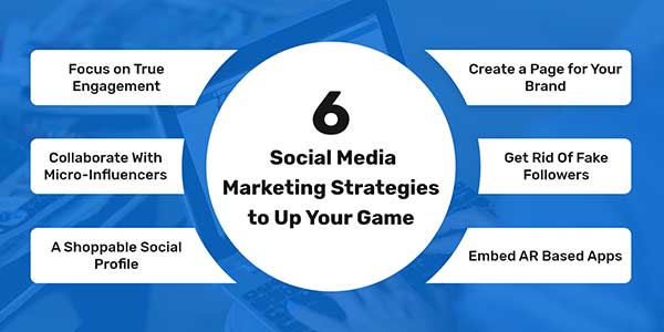 6t-Social-Media-Marketing-Strategies-To-Up-Your-Game