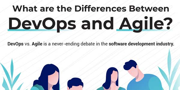 What Are The Difference Between DevOps and Agile INFOGRAPHICS