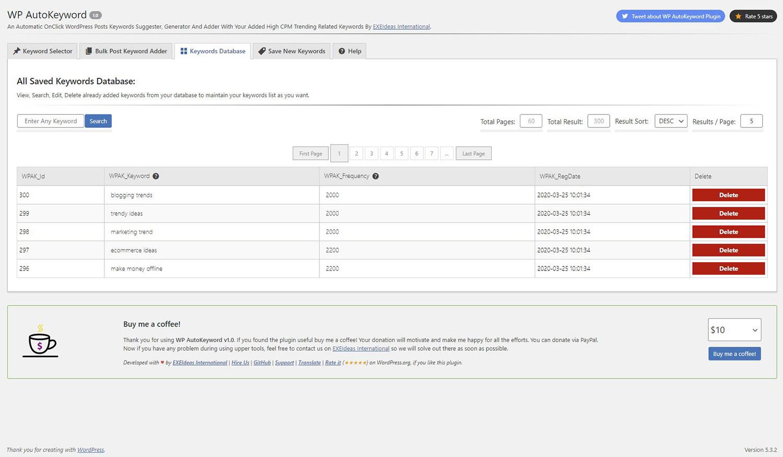 Keywords-Database