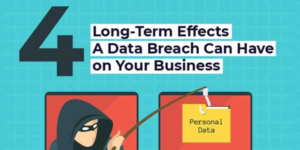 4-Long-Term-Effects-A-Data-Breach-Can-Have-On-Your-Business-INFOGRAPHICS
