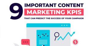 9-Important-Content-Marketing-KPIs-INFOGRAPHICS