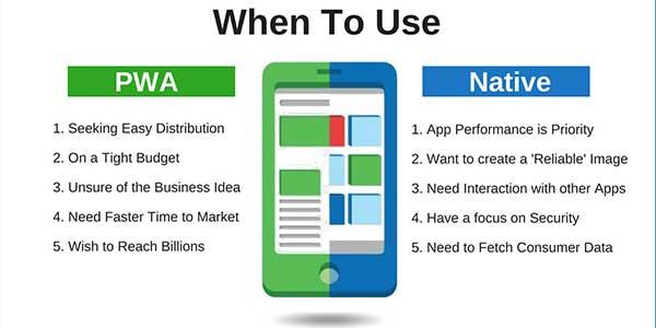 Progressive-Web-Apps-VS-Native-Apps---When-To-Use
