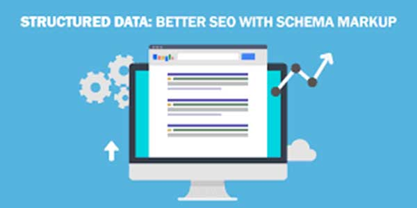Schema-Markup-Or-Structured-Data-For-Optimization