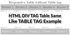 HTML-DIV-TAG-Table-Same-Like-TABLE-TAG-Example